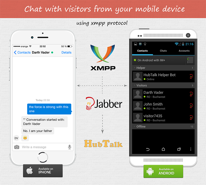 Chat Rooms For Free On Mobile