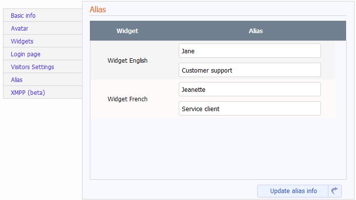 operator alias config